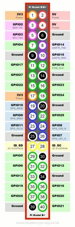 0_1465811870567_raspberry-pi-40-pin-gpio-layout.jpg